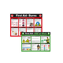 First Aid Wall Posters